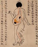 Chinese Medicine for pregnancy in Seattle WA
